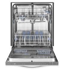 Dishwasher Technician Barrie